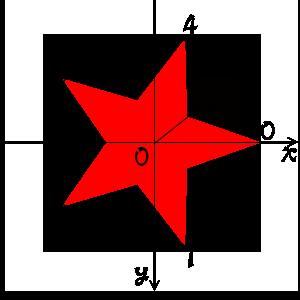 cavas绘制五角星