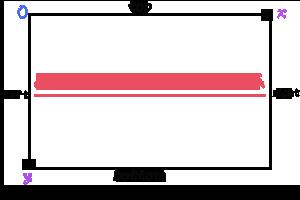 cavas坐标系
