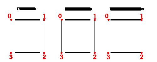 three.js直线绘制模式