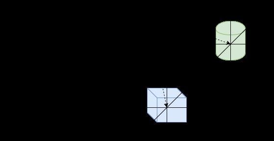 three.js世界坐标系—模型坐标系