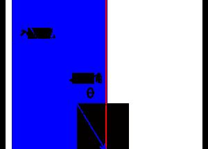 WebGL光照模型入射角