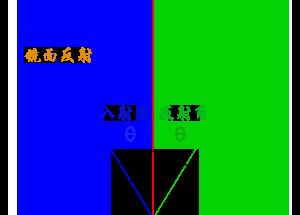 WebGL镜面反射