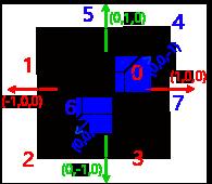 WebGL顶点法向量